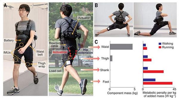 شورت ورزشی رباتیک برای راهرفتن آسان معلولان