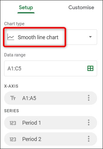 چگونه به طور اتوماتیک در گوگلشیت نمودار ایجاد کنیم؟