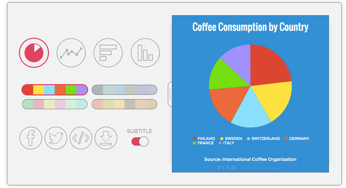 ساخت نمودار، راحتتر از آنچه فکرش را بکنید!